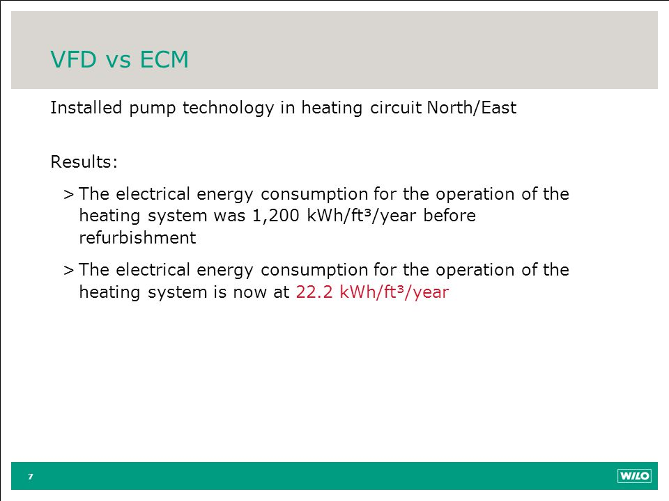 8 Results: >Comparison of Costs over 18 years: >With an energy price of 0.174 USD/KWh increased 3% per year as well as a capital interest of 5% of the savings the result is the following energy and cost comparison: Electronically controlled pumpWilo-Stratos Annual Energy Consumption85 MWh3,6 MWh Annual Energy Costs48.000 USD2.000 USD VFD vs ECM