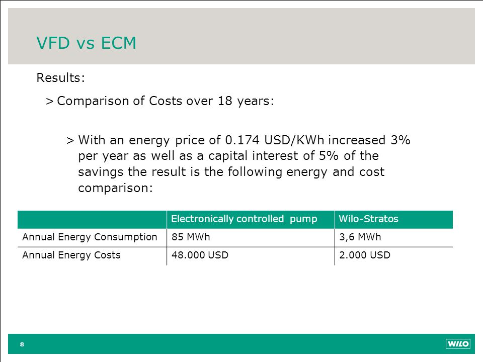 8 Results: >Comparison of Costs over 18 years: >With an energy price of 0.174 USD/KWh increased 3% per year as well as a capital interest of 5% of the