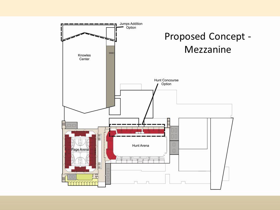 Proposed Concept - Mezzanine