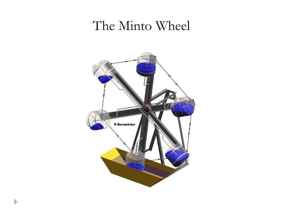 The Minto Wheel