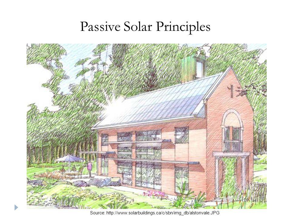 Passive Solar Principles Source: http://www.solarbuildings.ca/c/sbn/img_db/alstonvale.JPG