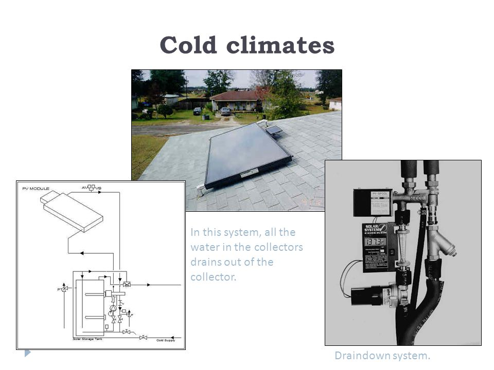 Cold climates In this system, all the water in the collectors drains out of the collector.