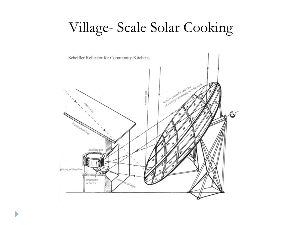 Village- Scale Solar Cooking