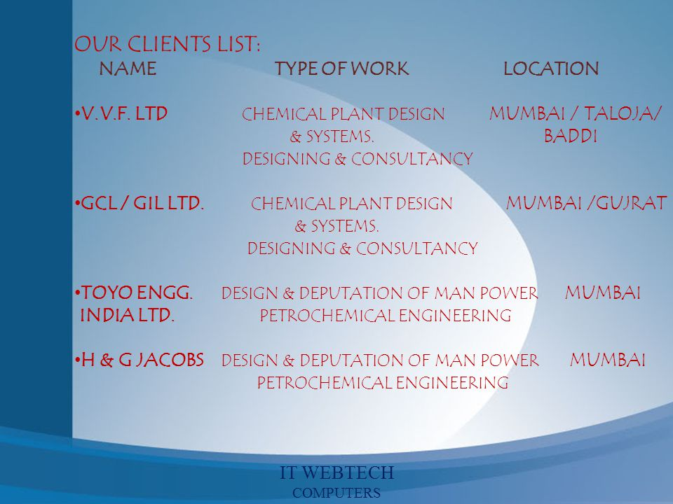 OUR CLIENTS LIST: NAME TYPE OF WORK LOCATION V.V.F.