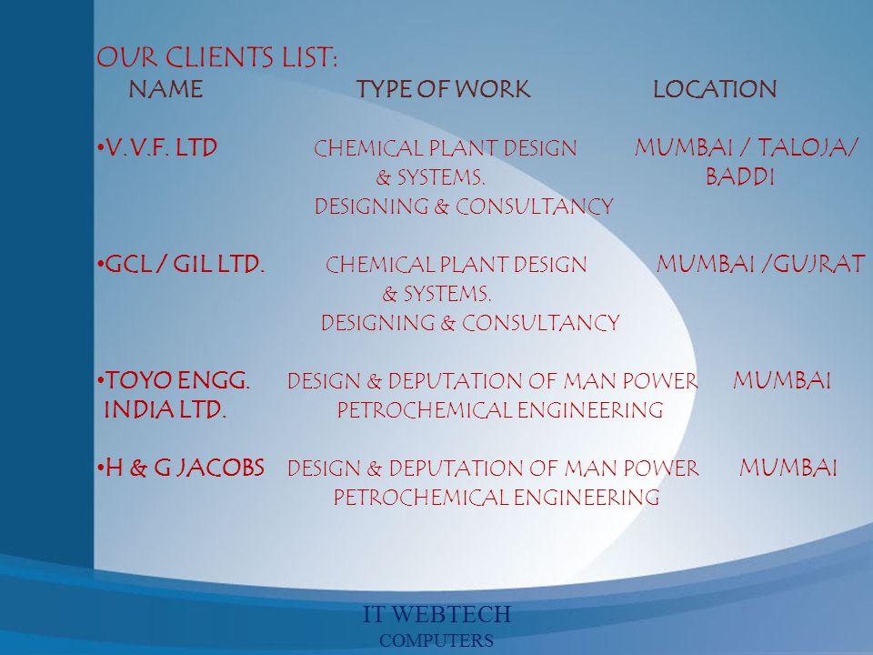OUR CLIENTS LIST: NAME TYPE OF WORK LOCATION V.V.F. LTD CHEMICAL PLANT DESIGN MUMBAI / TALOJA/ & SYSTEMS. BADDI DESIGNING & CONSULTANCY GCL / GIL LTD.