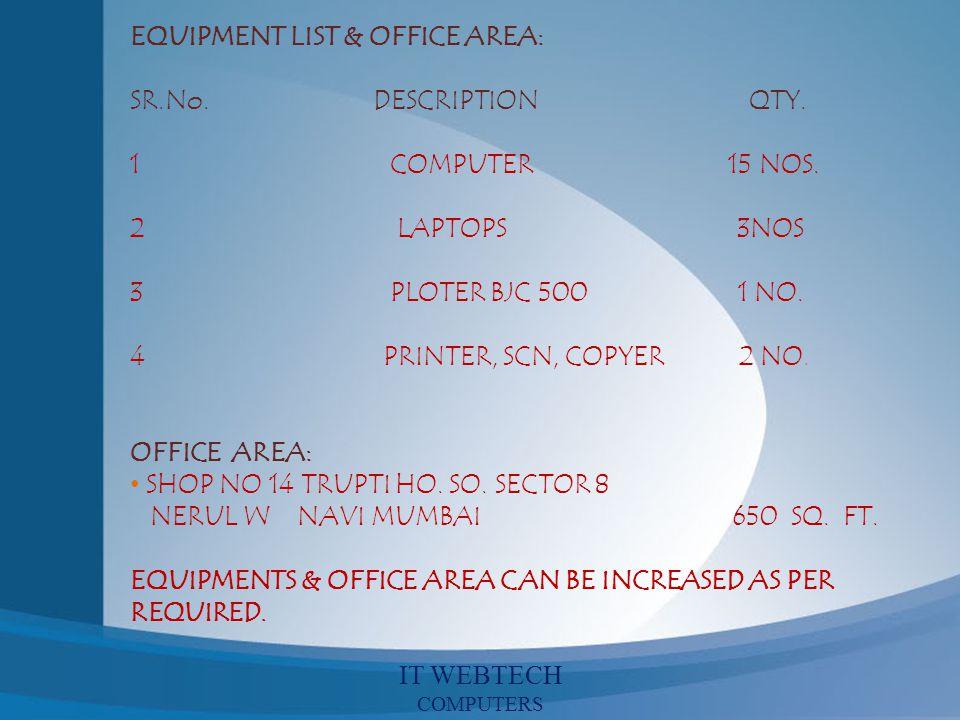 EQUIPMENT LIST & OFFICE AREA: SR.No. DESCRIPTION QTY. 1 COMPUTER 15 NOS. 2 LAPTOPS 3NOS 3 PLOTER BJC 500 1 NO. 4 PRINTER, SCN, COPYER 2 NO. OFFICE ARE