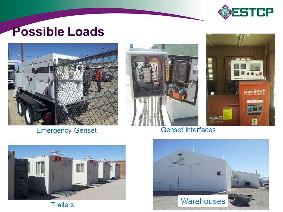 Developed HMI -Electrical Distribution