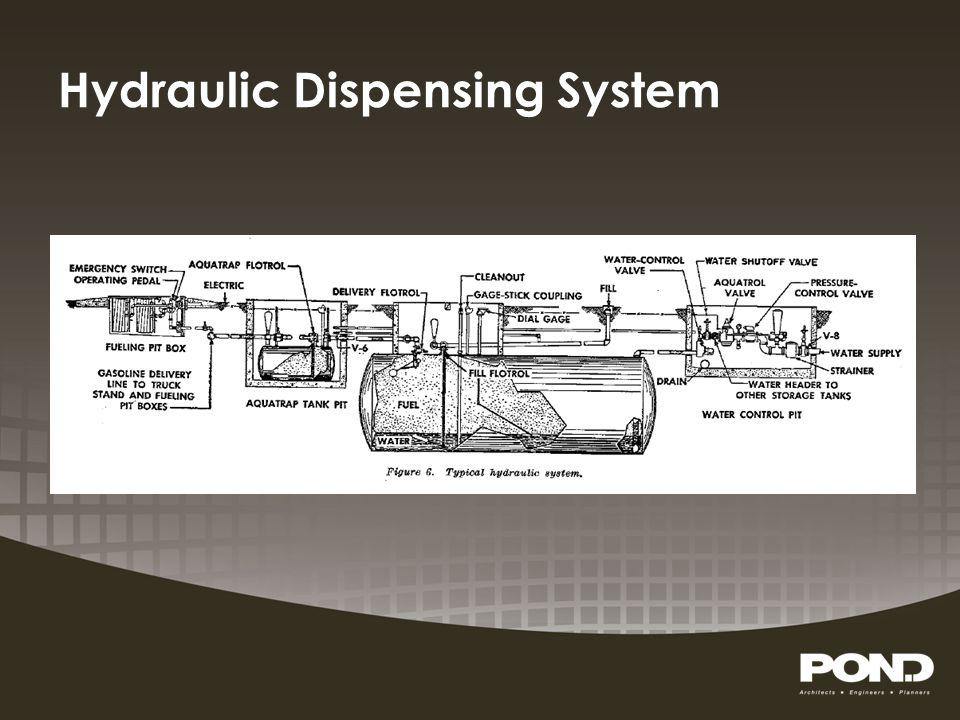 Hydraulic Dispensing System