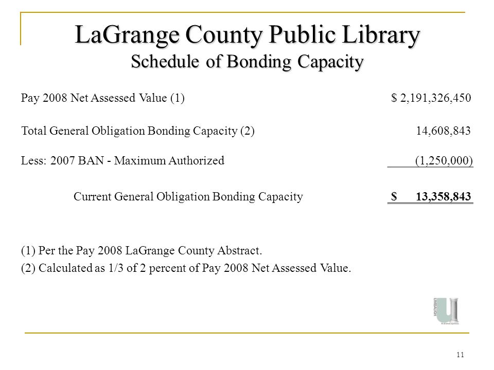 11 LaGrange County Public Library Schedule of Bonding Capacity Pay 2008 Net Assessed Value (1) $ 2,191,326,450 Total General Obligation Bonding Capacity (2) 14,608,843 Less: 2007 BAN - Maximum Authorized (1,250,000) Current General Obligation Bonding Capacity $ 13,358,843 (1) Per the Pay 2008 LaGrange County Abstract.