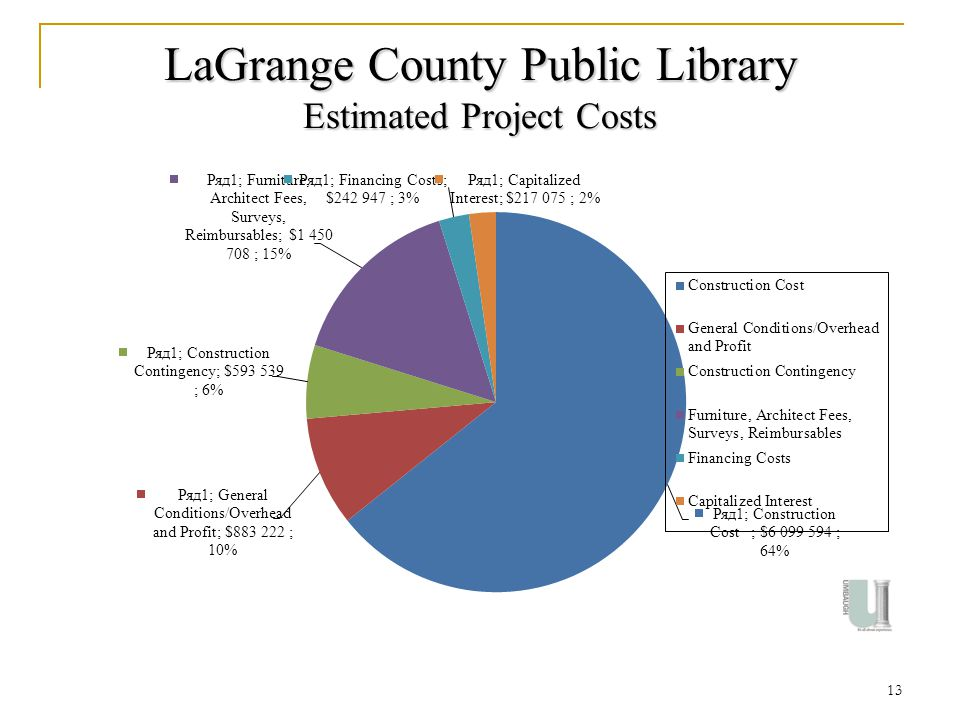 LaGrange County Public Library Estimated Project Costs 13