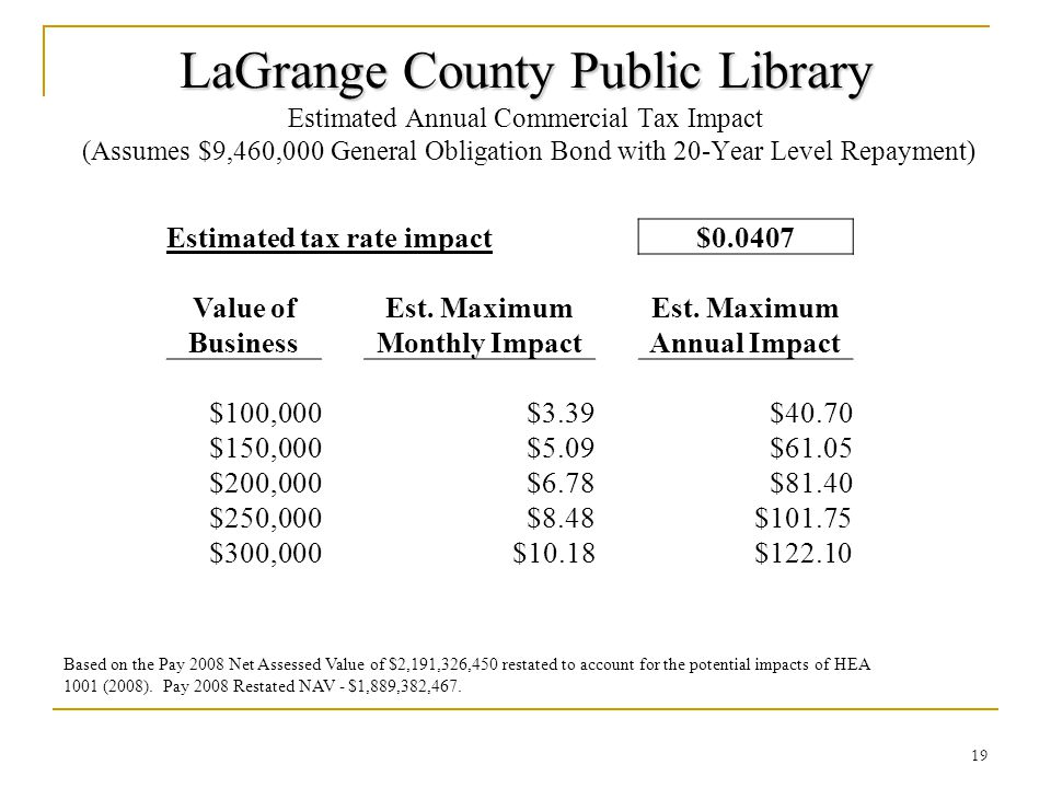 LaGrange County Public Library LaGrange County Public Library Estimated Annual Commercial Tax Impact (Assumes $9,460,000 General Obligation Bond with 20-Year Level Repayment) 19 Based on the Pay 2008 Net Assessed Value of $2,191,326,450 restated to account for the potential impacts of HEA 1001 (2008).
