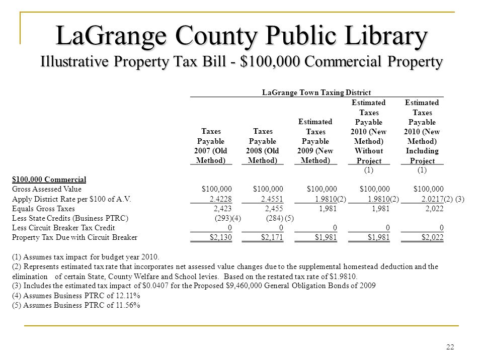 LaGrange County Public Library Illustrative Property Tax Bill - $100,000 Commercial Property 22 LaGrange Town Taxing District Taxes Payable 2007 (Old Method) Taxes Payable 2008 (Old Method) Estimated Taxes Payable 2009 (New Method) Estimated Taxes Payable 2010 (New Method) Without Project Estimated Taxes Payable 2010 (New Method) Including Project (1) $100,000 Commercial Gross Assessed Value$100,000 Apply District Rate per $100 of A.V.
