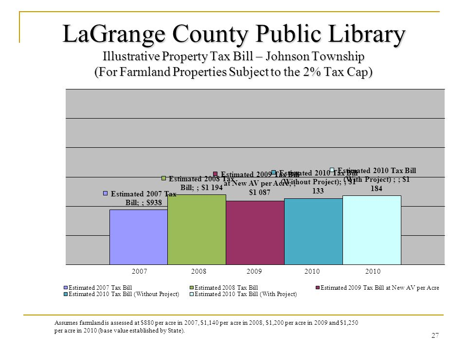 LaGrange County Public Library Illustrative Property Tax Bill – Johnson Township (For Farmland Properties Subject to the 2% Tax Cap) 27 Assumes farmland is assessed at $880 per acre in 2007, $1,140 per acre in 2008, $1,200 per acre in 2009 and $1,250 per acre in 2010 (base value established by State).
