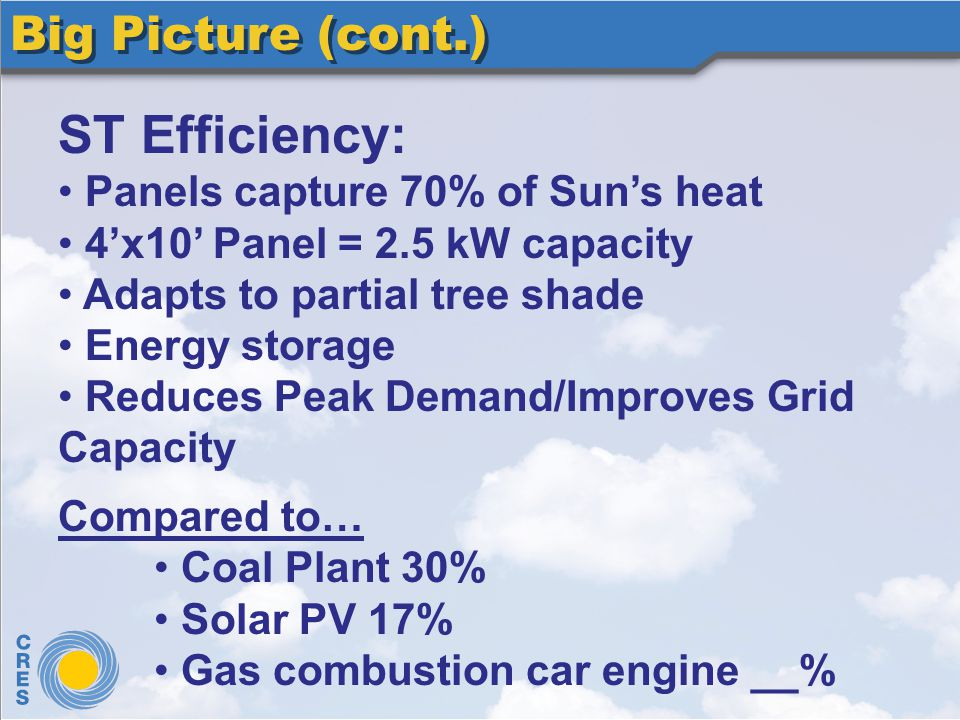 Big Picture (cont.) ST Efficiency: Panels capture 70% of Suns heat 4x10 Panel = 2.5 kW capacity Adapts to partial tree shade Energy storage Reduces Peak Demand/Improves Grid Capacity Compared to… Coal Plant 30% Solar PV 17% Gas combustion car engine __%