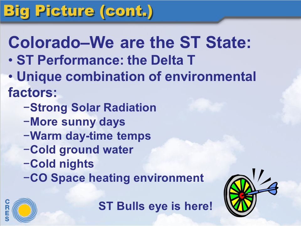 Big Picture (cont.) Colorado–We are the ST State: ST Performance: the Delta T Unique combination of environmental factors: Strong Solar Radiation More sunny days Warm day-time temps Cold ground water Cold nights CO Space heating environment ST Bulls eye is here!