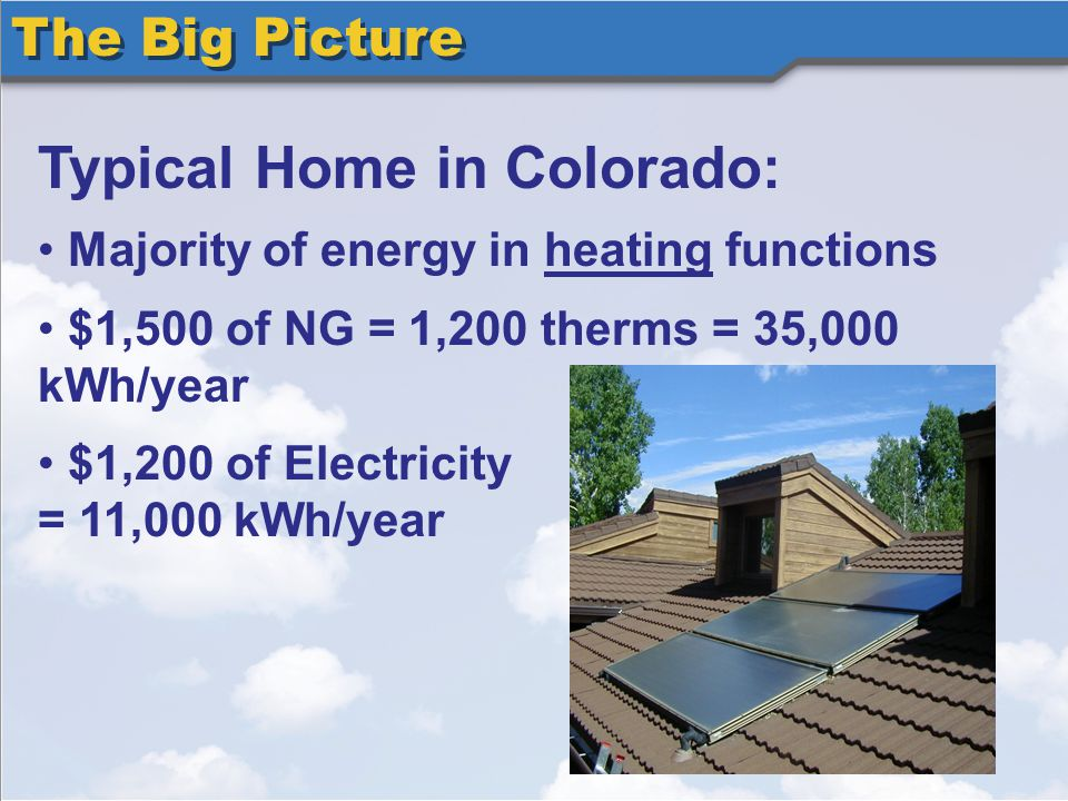 The Big Picture Typical Home in Colorado: Majority of energy in heating functions $1,500 of NG = 1,200 therms = 35,000 kWh/year $1,200 of Electricity = 11,000 kWh/year