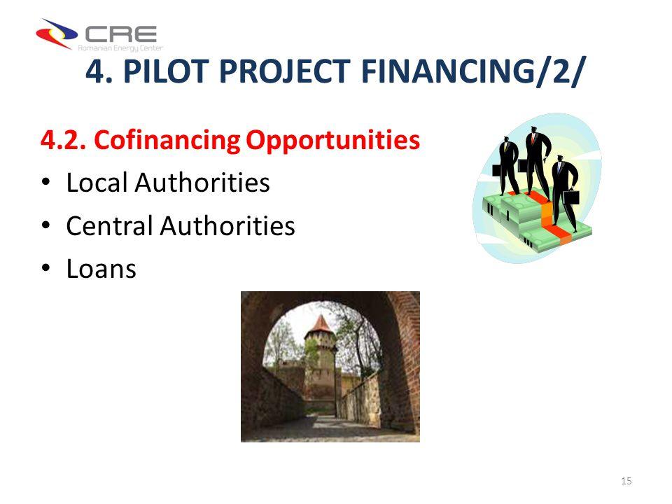 4. PILOT PROJECT FINANCING/2/ 4.2.