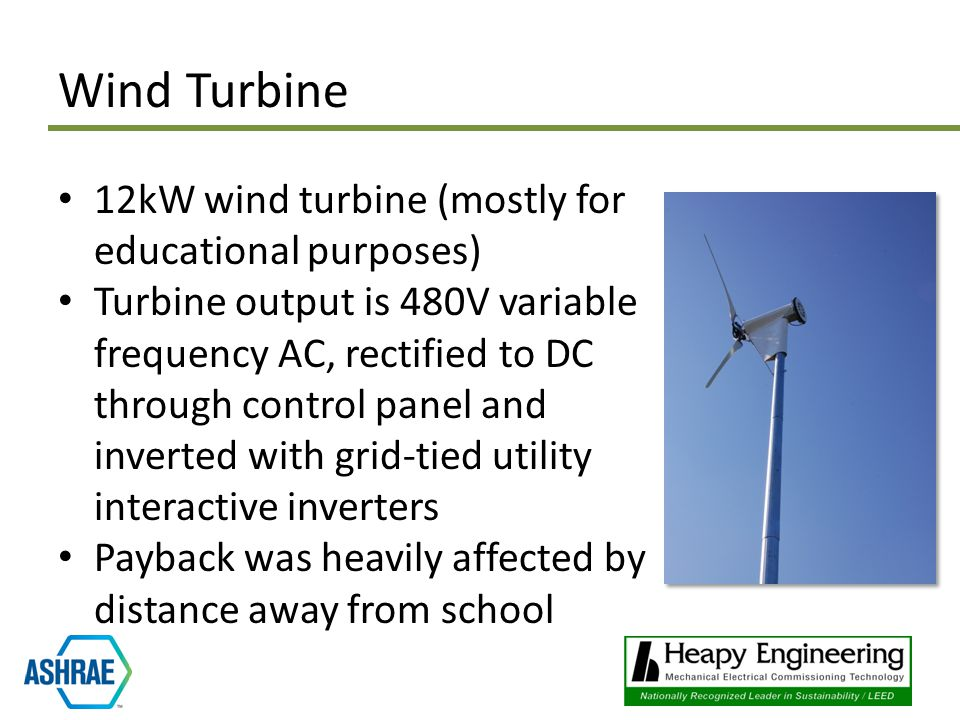 12kW wind turbine (mostly for educational purposes) Turbine output is 480V variable frequency AC, rectified to DC through control panel and inverted with grid-tied utility interactive inverters Payback was heavily affected by distance away from school