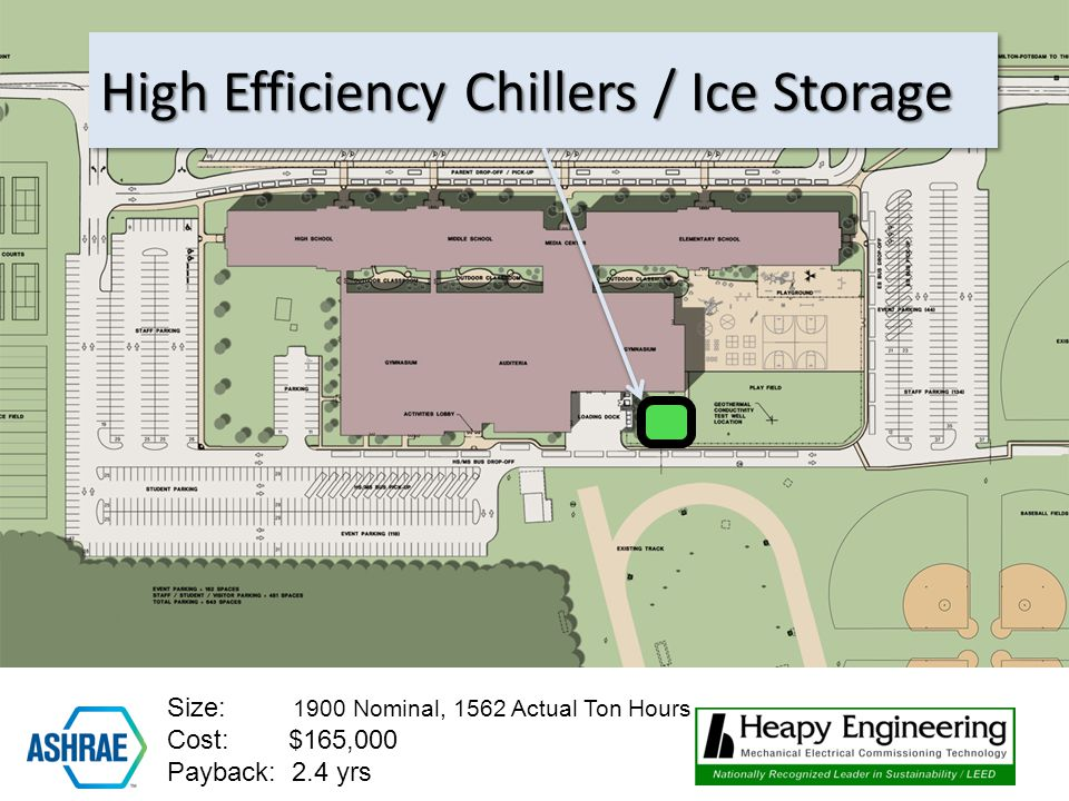 Chiller / Ice Storage Size: 1900 Nominal, 1562 Actual Ton Hours Cost: $165,000 Payback: 2.4 yrs High Efficiency Chillers / Ice Storage