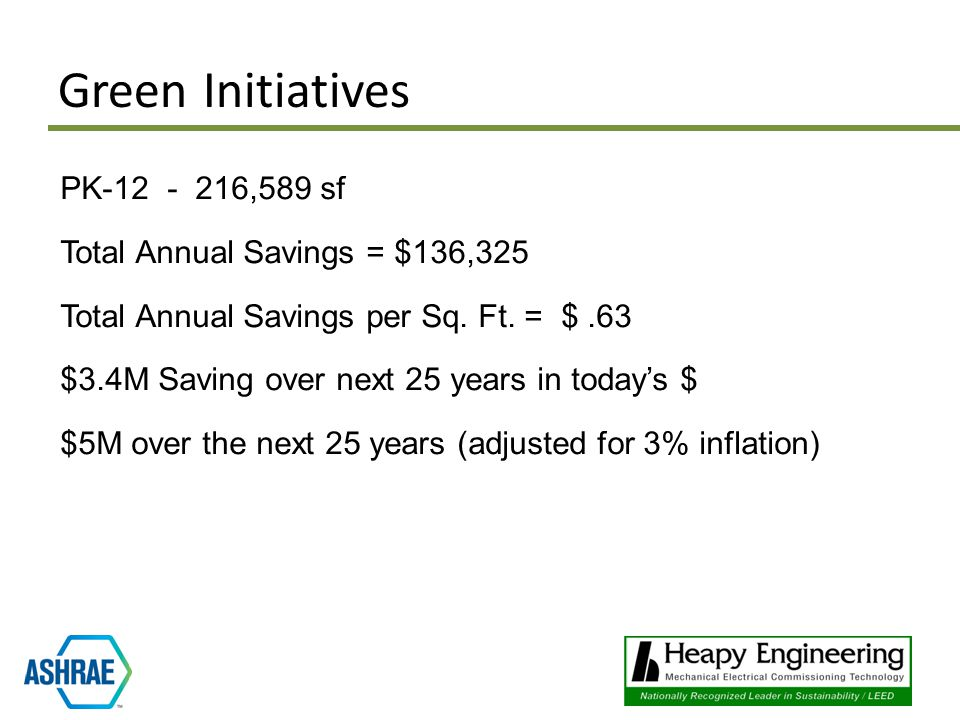 Green Initiatives PK-12 - 216,589 sf Total Annual Savings = $136,325 Total Annual Savings per Sq.