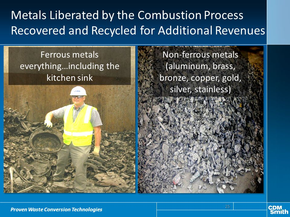 Metals Liberated by the Combustion Process Recovered and Recycled for Additional Revenues Ferrous metals everything…including the kitchen sink Non-fer