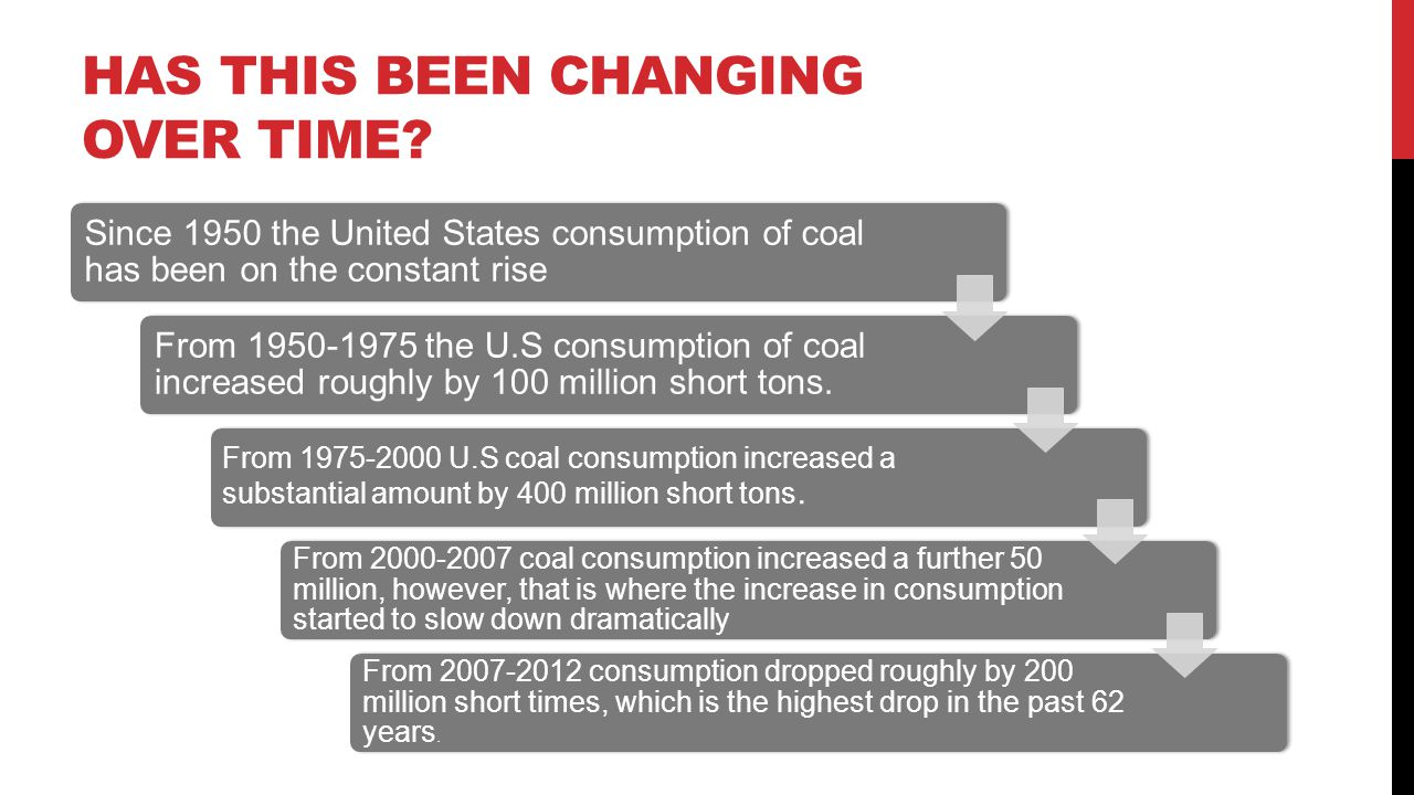 HAS THIS BEEN CHANGING OVER TIME? Since 1950 the United States consumption of coal has been on the constant rise From 1950-1975 the U.S consumption of