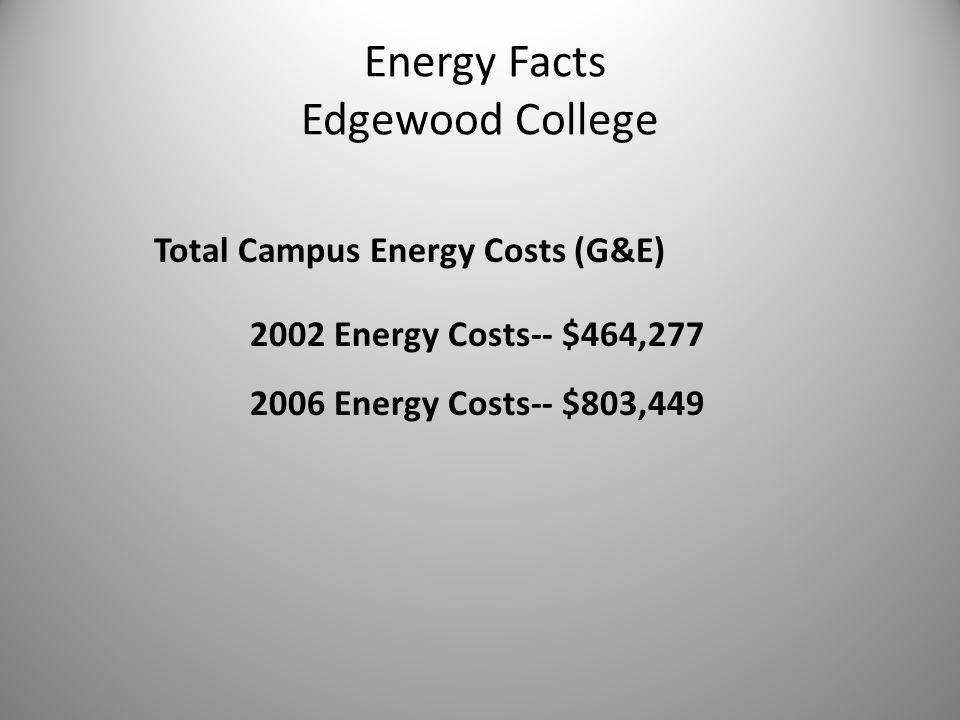 Energy Facts Edgewood College Total Campus Energy Costs (G&E) 2002 Energy Costs-- $464,277 2006 Energy Costs-- $803,449