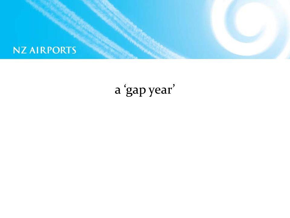 a gap year