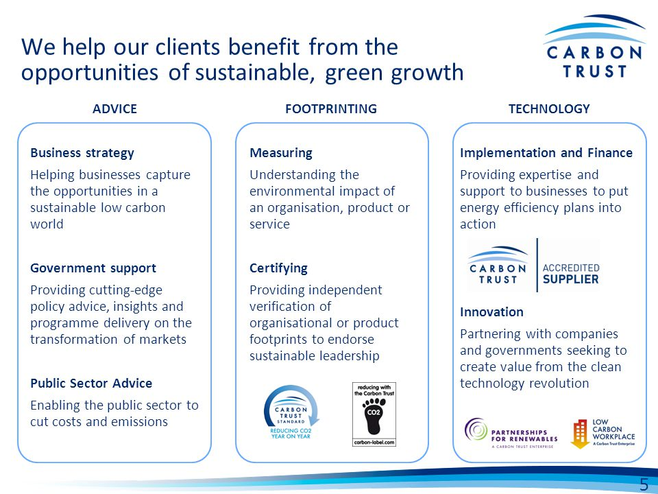 £ 35,000 on-site surveys 75% FTSE 100 companies £1.6bn spend on energy efficient equipment 50,000 advice line calls per annum 70% Local Authorities 90% Higher Education Institutions £ 50% NHS Trusts We have worked with: to deliver:and undertaken: £4.5bn energy waste avoided Our expertise is built on deep experience 6