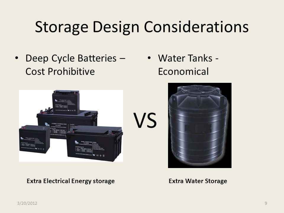 Storage Design Considerations Deep Cycle Batteries – Cost Prohibitive Water Tanks - Economical Extra Water StorageExtra Electrical Energy storage VS 3