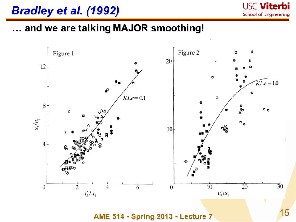 15 AME 514 - Spring 2013 - Lecture 7 Bradley et al. (1992) … and we are talking MAJOR smoothing!