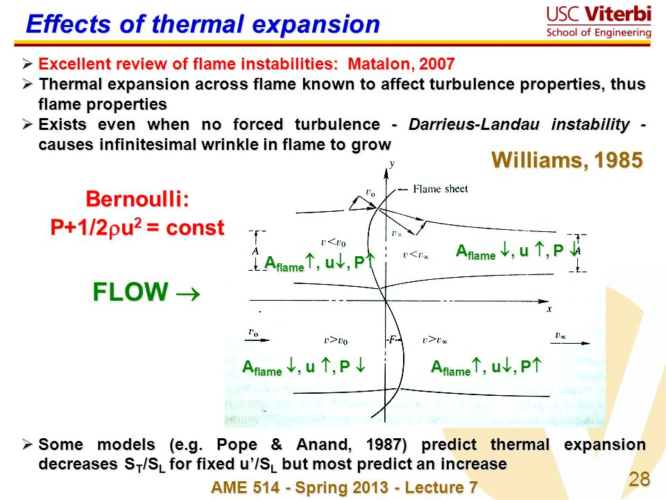 28 AME 514 - Spring 2013 - Lecture 7 Effects of thermal expansion Excellent review of flame instabilities: Matalon, 2007 Excellent review of flame ins