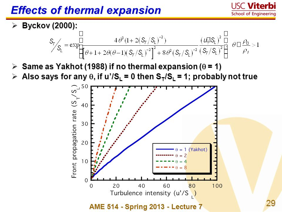 29 AME 514 - Spring 2013 - Lecture 7 Effects of thermal expansion Byckov (2000): Byckov (2000): Same as Yakhot (1988) if no thermal expansion ( = 1) S