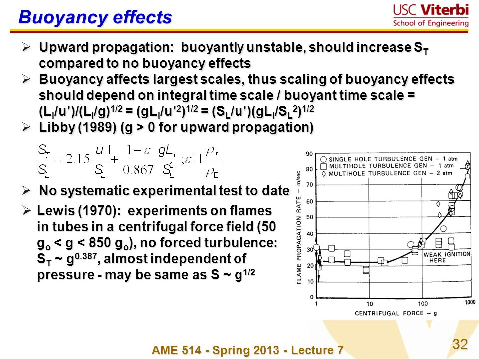 32 AME 514 - Spring 2013 - Lecture 7 Upward propagation: buoyantly unstable, should increase S T compared to no buoyancy effects Upward propagation: b