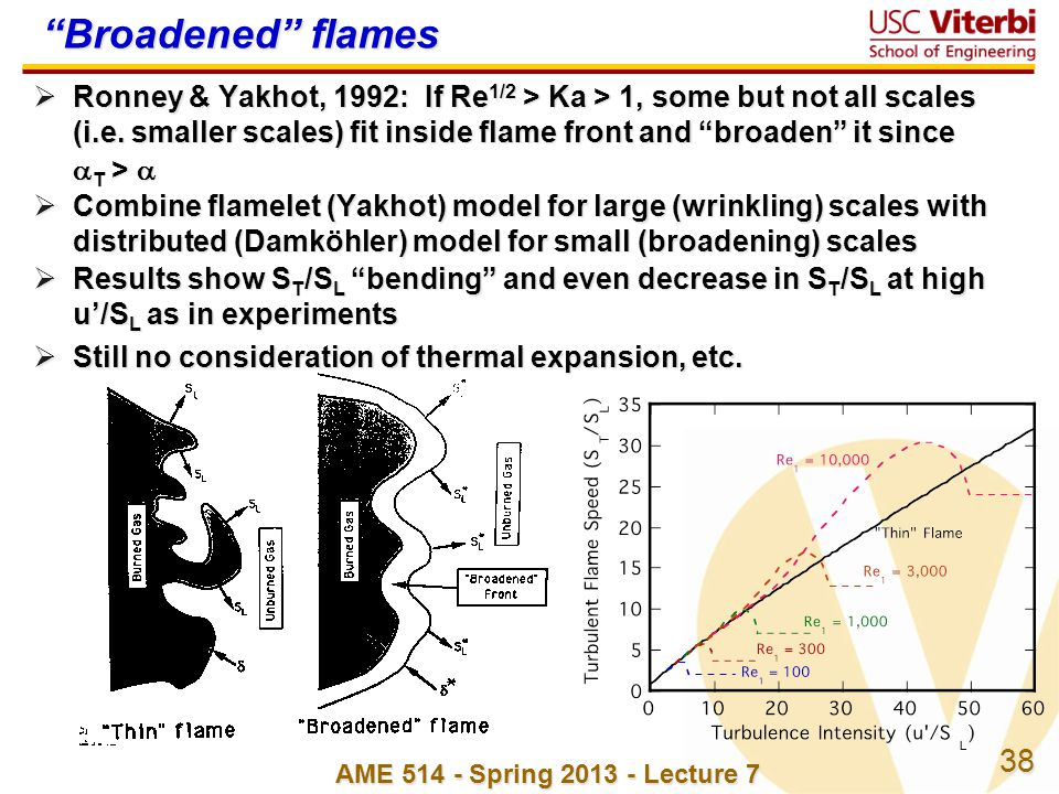 38 AME 514 - Spring 2013 - Lecture 7 Broadened flamesBroadened flames Ronney & Yakhot, 1992: If Re 1/2 > Ka > 1, some but not all scales (i.e. smaller