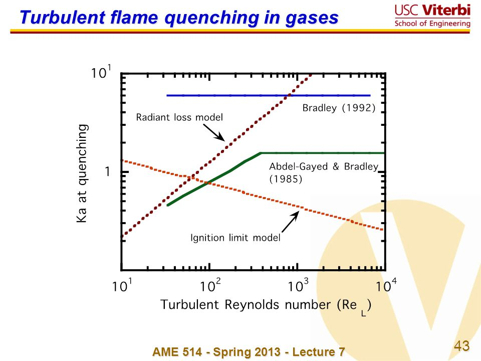 43 AME 514 - Spring 2013 - Lecture 7 Turbulent flame quenching in gases