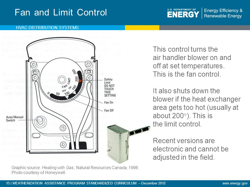 15 | WEATHERIZATION ASSISTANCE PROGRAM STANDARDIZED CURRICULUM – December 2012eere.energy.gov Fan and Limit Control This control turns the air handler