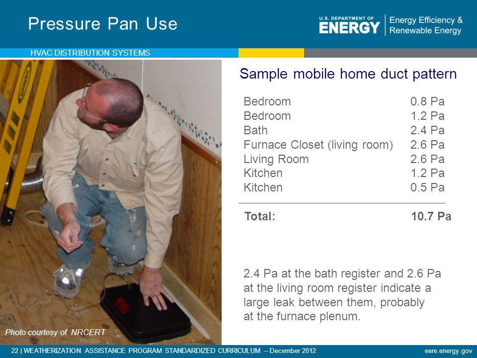 22 | WEATHERIZATION ASSISTANCE PROGRAM STANDARDIZED CURRICULUM – December 2012eere.energy.gov Pressure Pan Use Sample mobile home duct pattern Bedroom