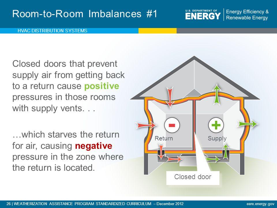 26 | WEATHERIZATION ASSISTANCE PROGRAM STANDARDIZED CURRICULUM – December 2012eere.energy.gov Room-to-Room Imbalances #1 Closed doors that prevent sup