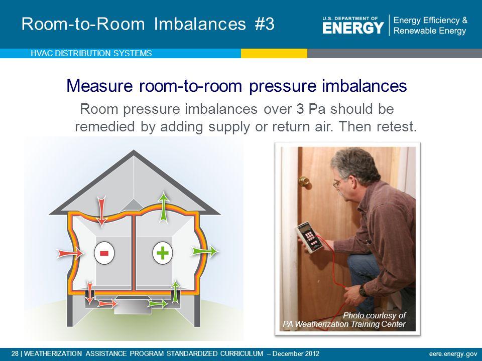 28 | WEATHERIZATION ASSISTANCE PROGRAM STANDARDIZED CURRICULUM – December 2012eere.energy.gov Room-to-Room Imbalances #3 Measure room-to-room pressure