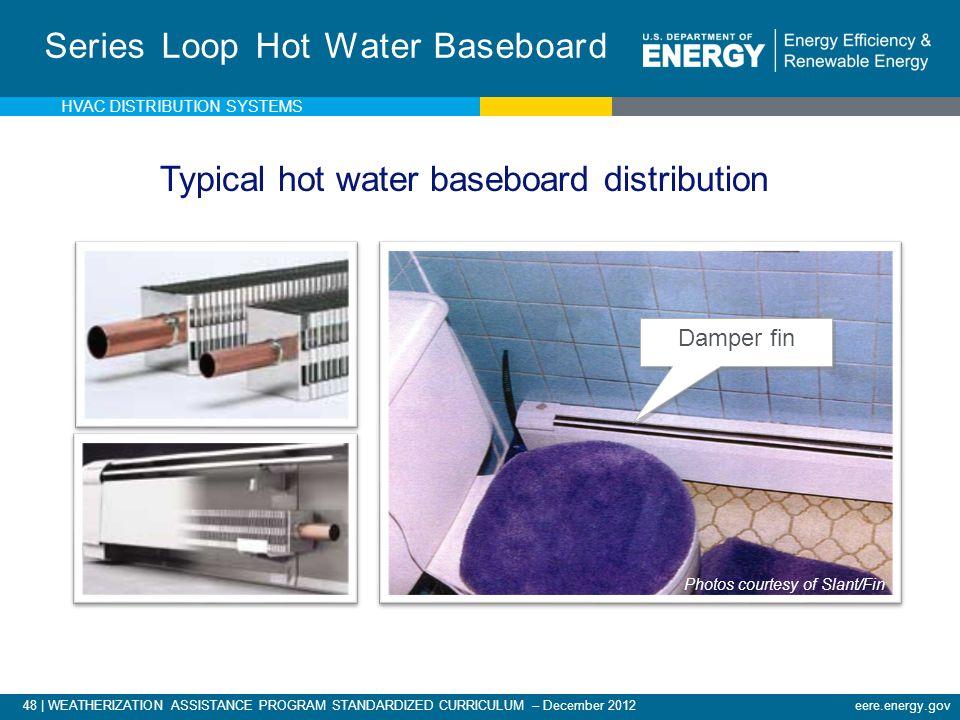 48 | WEATHERIZATION ASSISTANCE PROGRAM STANDARDIZED CURRICULUM – December 2012eere.energy.gov Series Loop Hot Water Baseboard Typical hot water basebo