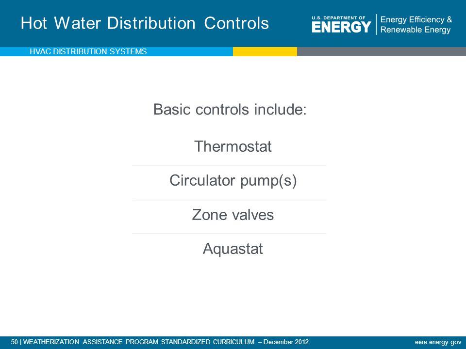 50 | WEATHERIZATION ASSISTANCE PROGRAM STANDARDIZED CURRICULUM – December 2012eere.energy.gov Hot Water Distribution Controls Thermostat Circulator pu