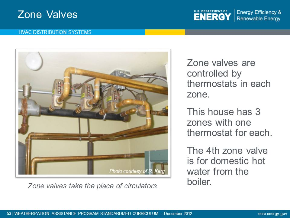 53 | WEATHERIZATION ASSISTANCE PROGRAM STANDARDIZED CURRICULUM – December 2012eere.energy.gov Zone Valves Zone valves are controlled by thermostats in