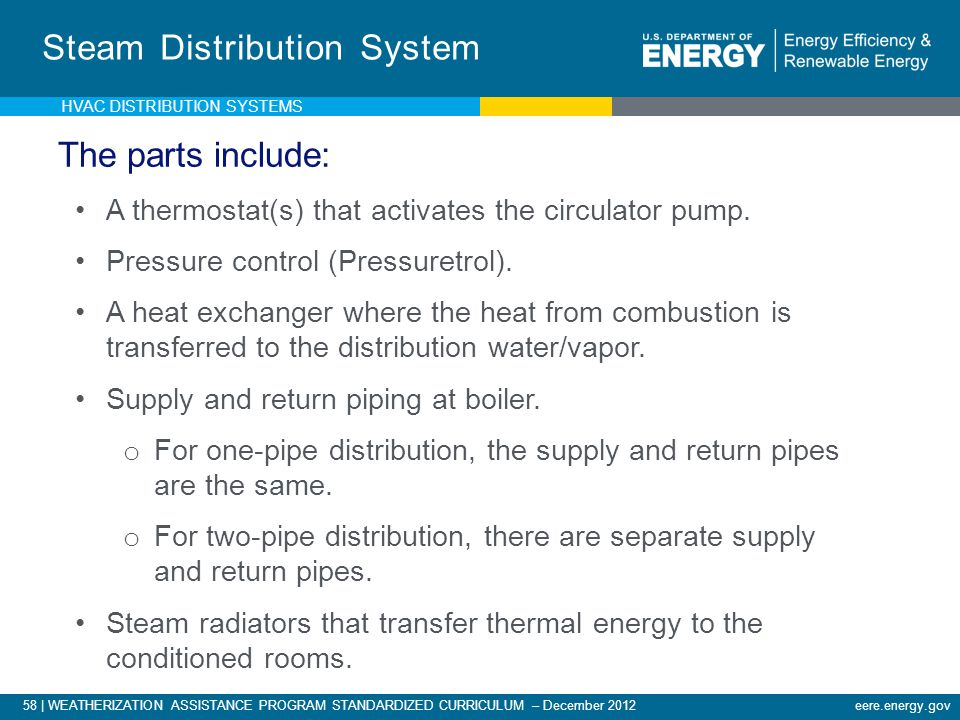 58 | WEATHERIZATION ASSISTANCE PROGRAM STANDARDIZED CURRICULUM – December 2012eere.energy.gov Steam Distribution System The parts include: A thermosta