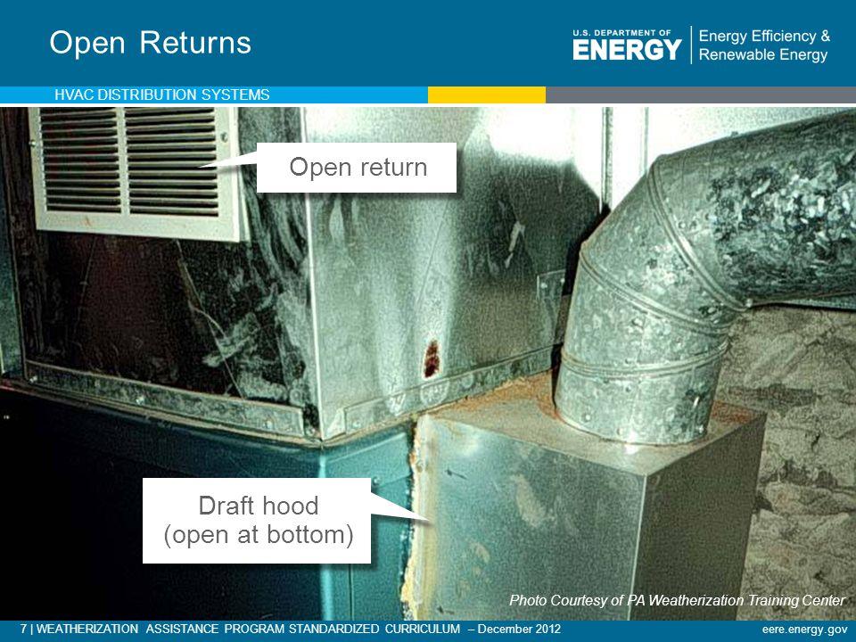 7 | WEATHERIZATION ASSISTANCE PROGRAM STANDARDIZED CURRICULUM – December 2012eere.energy.gov Open Returns Photo Courtesy of PA Weatherization Training
