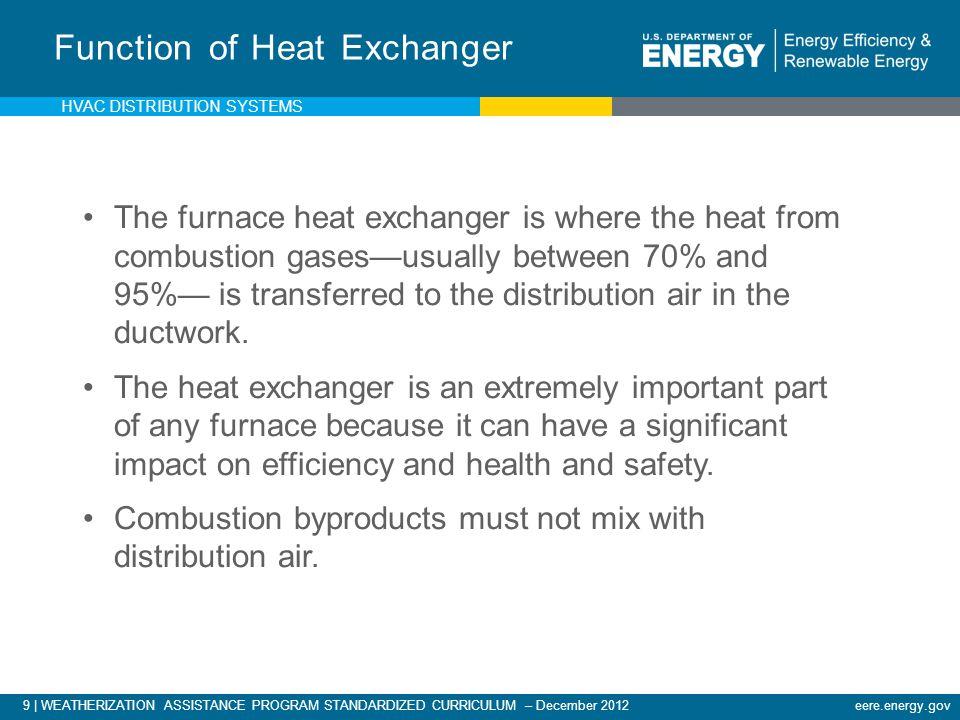 9 | WEATHERIZATION ASSISTANCE PROGRAM STANDARDIZED CURRICULUM – December 2012eere.energy.gov Function of Heat Exchanger The furnace heat exchanger is