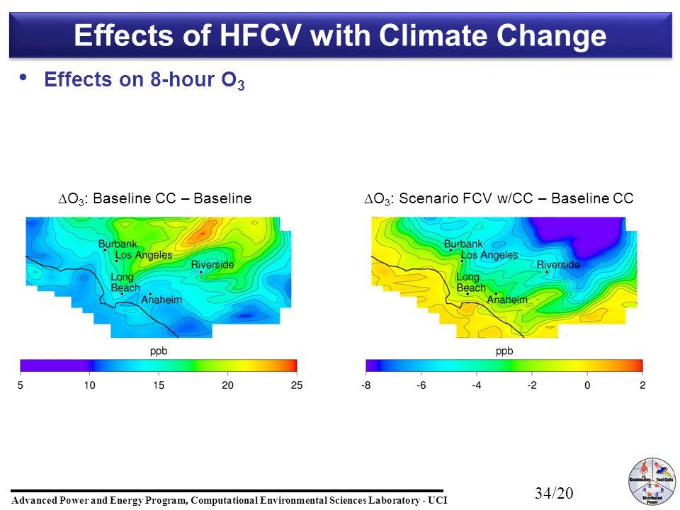 Advanced Power and Energy Program, Computational Environmental Sciences Laboratory - UCI 34/20 Effects of HFCV with Climate Change Effects on 8-hour O 3 Baseline O 3 O 3 : Baseline CC – Baseline O 3 : Scenario FCV w/CC – Baseline CC