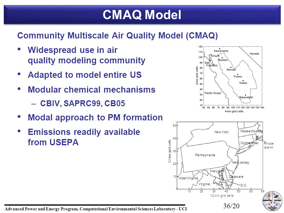 Advanced Power and Energy Program, Computational Environmental Sciences Laboratory - UCI 36/20 CMAQ Model Community Multiscale Air Quality Model (CMAQ) Widespread use in air quality modeling community Adapted to model entire US Modular chemical mechanisms – –CBIV, SAPRC99, CB05 Modal approach to PM formation Emissions readily available from USEPA