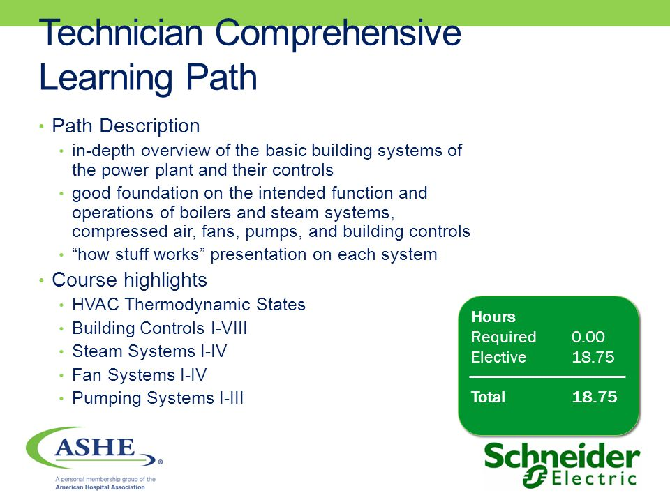 Technician Comprehensive Learning Path Path Description in-depth overview of the basic building systems of the power plant and their controls good fou