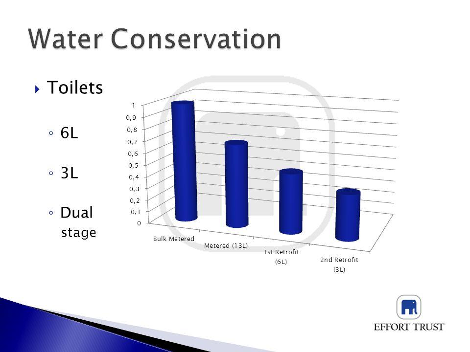 Toilets 6L 3L Dual stage